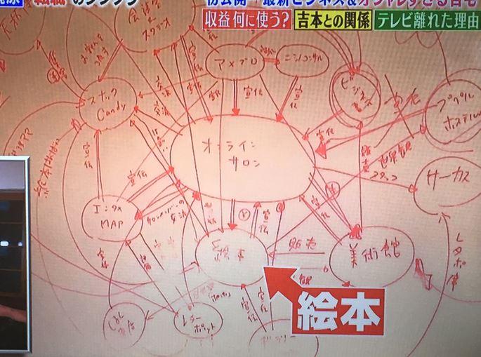 【まとめ】キンコン西野亮廣のオンライン ...